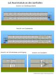 JuZ_Container_Ansichten